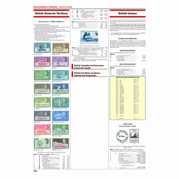 Stanley Gibbons Commonwealth & British Empire Stamps 2021